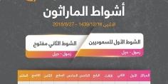 انطلاق مارثون الهجن ضمن فاعليات مهرجان ولي العهد السعودي للهجن